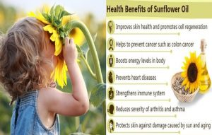 uses of Sunflower oil