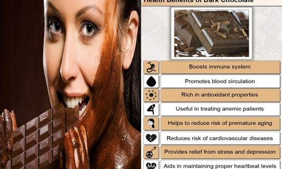 Reasons to Eat Three Ounces of Dark Chocolate Daily