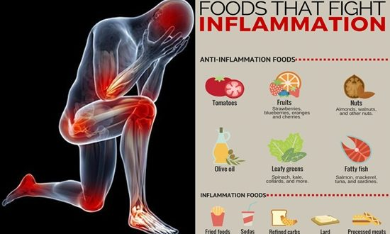 Weapons to Fight Inflammation Naturally