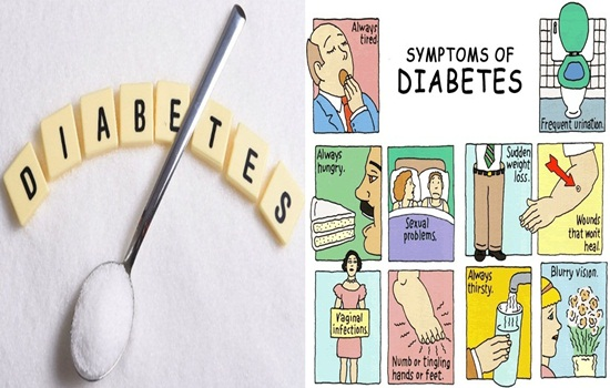 Popular Signs and Symptoms of Diabetes