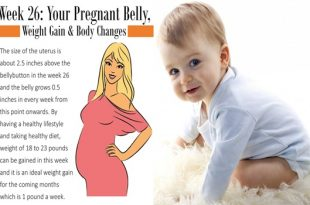 26 Weeks Pregnant What's up with Your Body and Baby