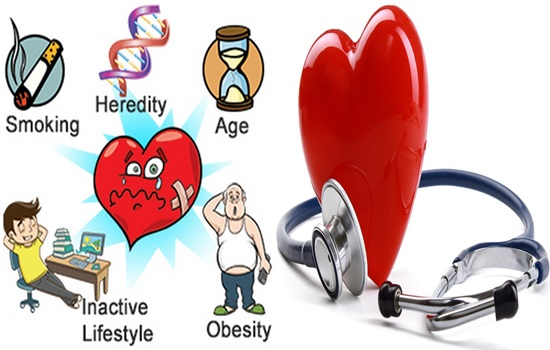 An important Heart Disease Risk Factor that you must learn about