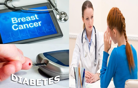 Diabetes medication might be successful against destructive type of breast cancer