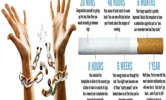 How Quitting Smoking Can Benefit You Life.