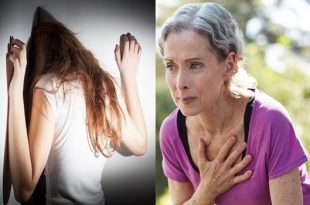Patients with depression death rate is higher than non-depressed heart patients