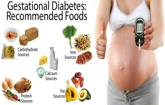 How to Manage Gestational Diabetes