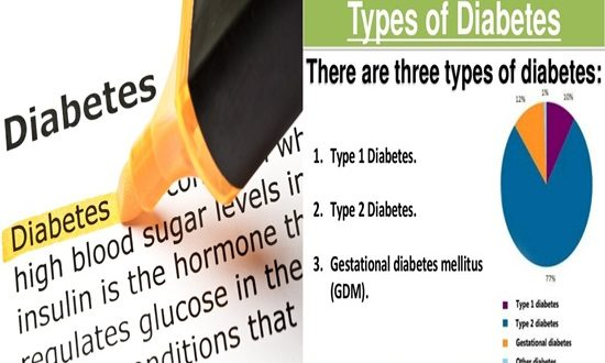 Useful Information about Diabetes Types