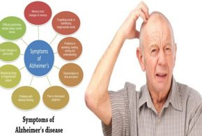5 Symptoms of Alzheimer's Disease