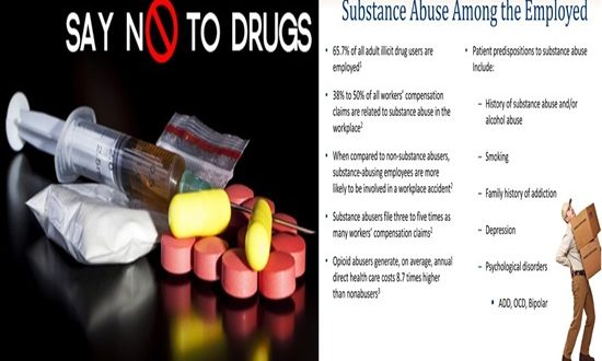 Important Facts About Drug Addiction