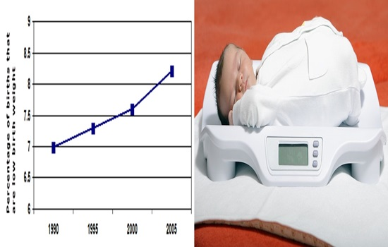 Research claims that birth weight is a good representation for population wellbeing