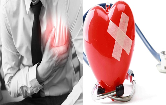 Evaluating coronary illness risk is becoming easier everyday