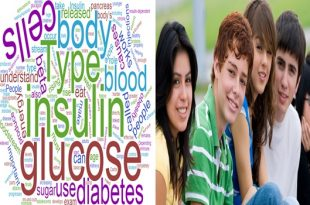 Rates of new analyzed cases of diabetes on the ascent among youngsters, high schoolers