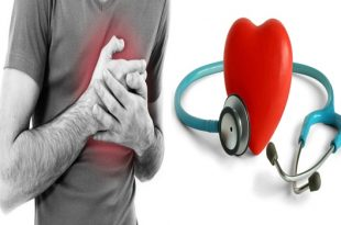 Heart failure risk elements subtypes examined in new study