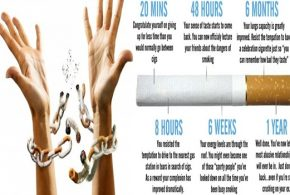How Quitting Smoking Can Benefit You Life
